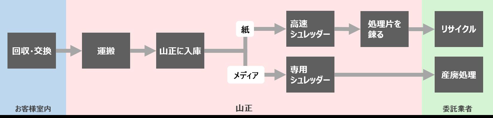 01kim_syos_01a